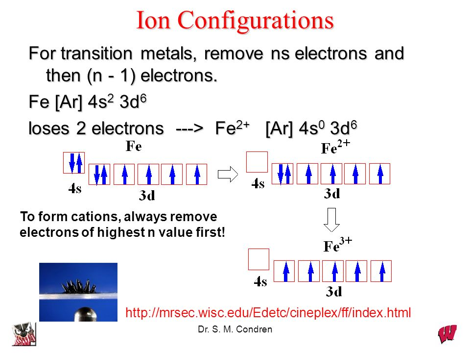 Ion Configurations For transition metals, remove ns electrons and then (n - 1) electrons. Fe [Ar] 4s2 3d6.