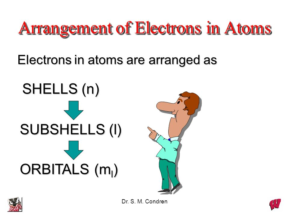 Arrangement of Electrons in Atoms