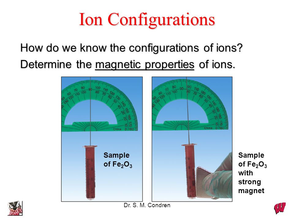 Ion Configurations How do we know the configurations of ions