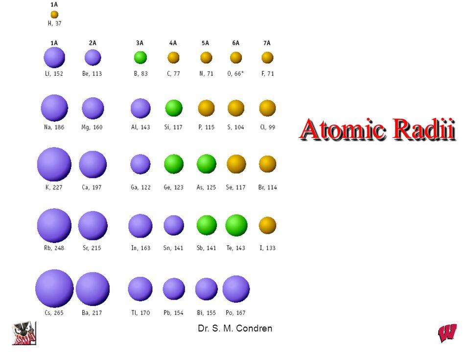 Atomic Radii Dr. S. M. Condren