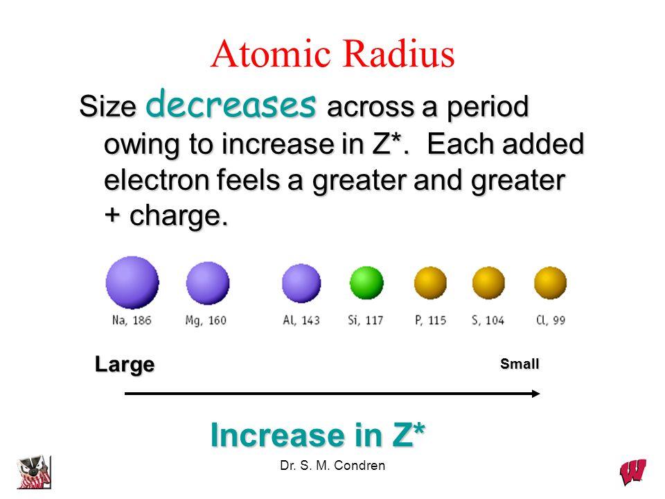 Atomic Radius Increase in Z*