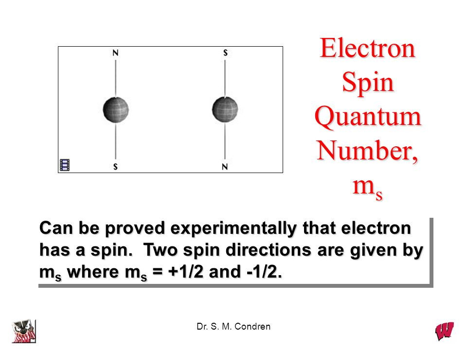 Electron Spin Quantum Number, ms