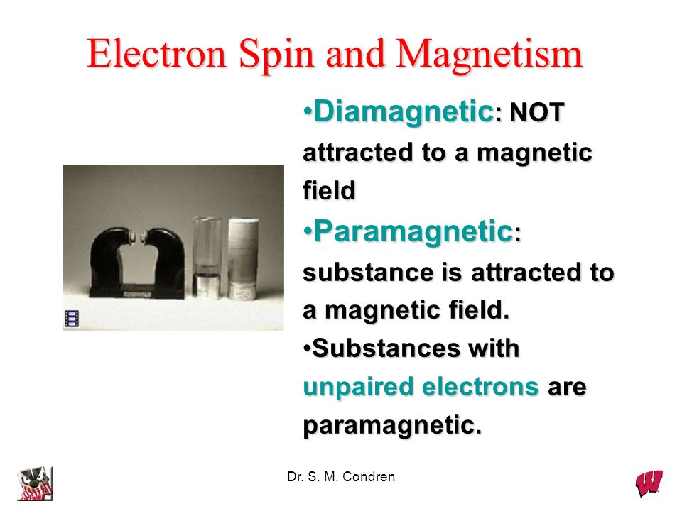Electron Spin and Magnetism