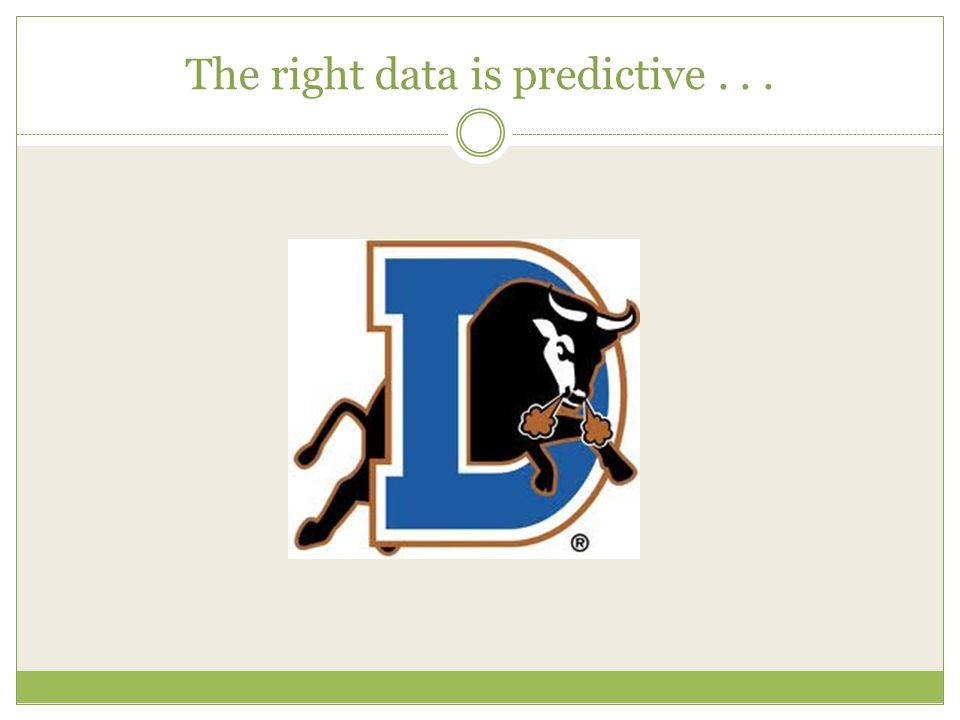 The right data is predictive . . .
