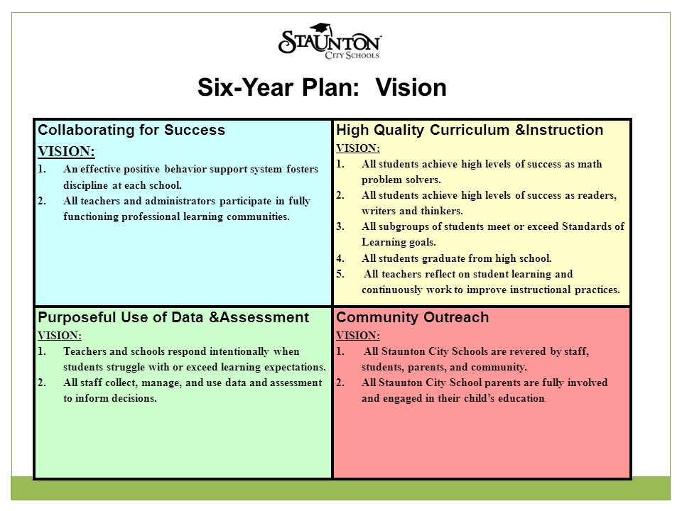 Six-Year Plan: Vision Collaborating for Success VISION: