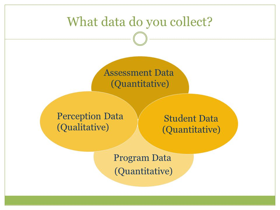 What data do you collect