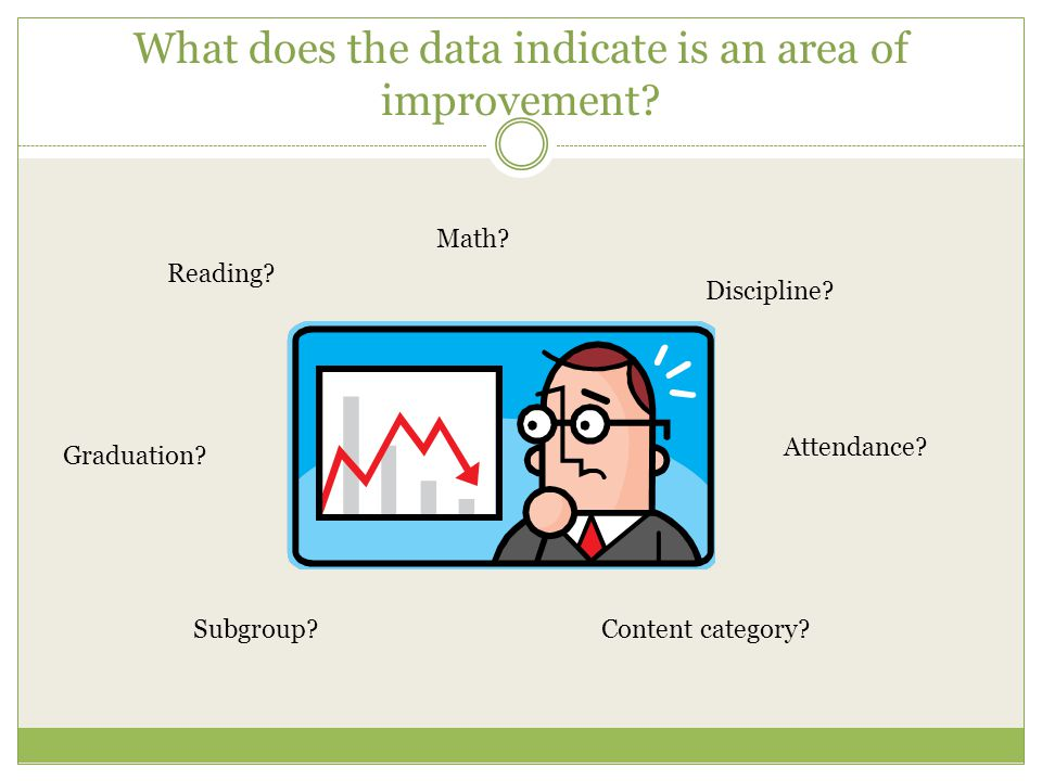What does the data indicate is an area of improvement