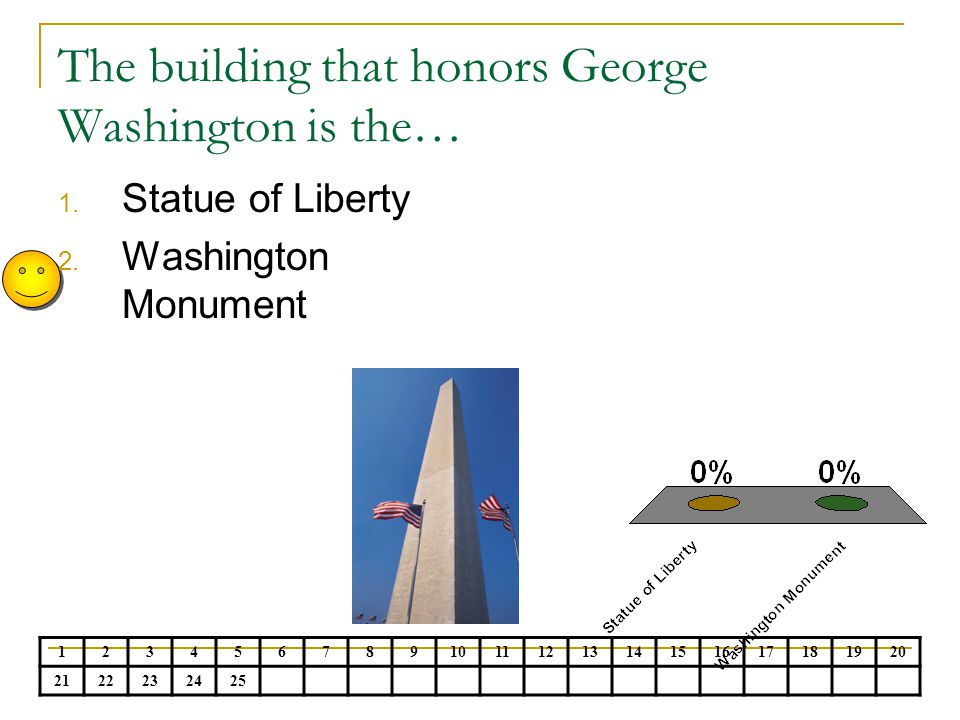 The building that honors George Washington is the…