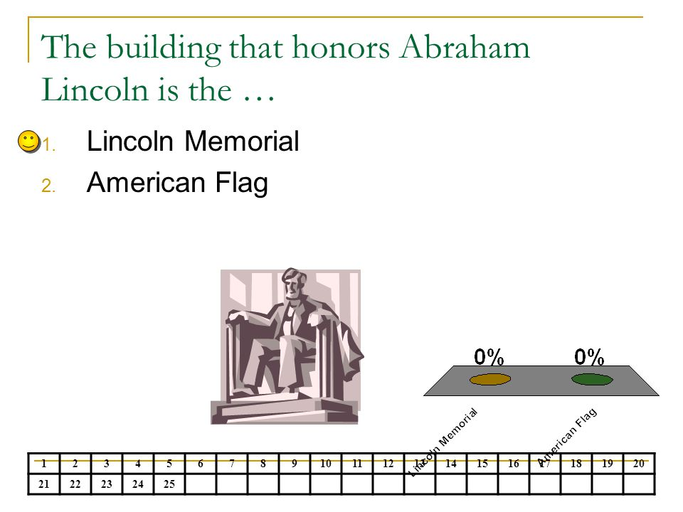 The building that honors Abraham Lincoln is the …