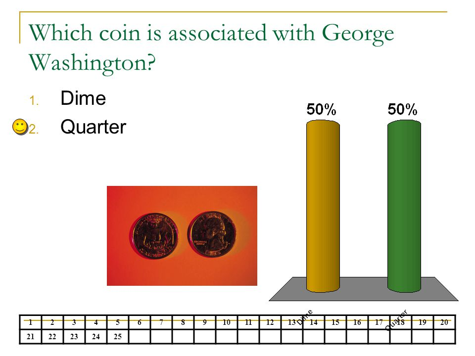 Which coin is associated with George Washington