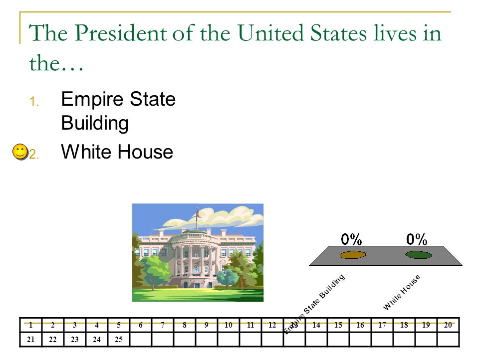 The President of the United States lives in the…
