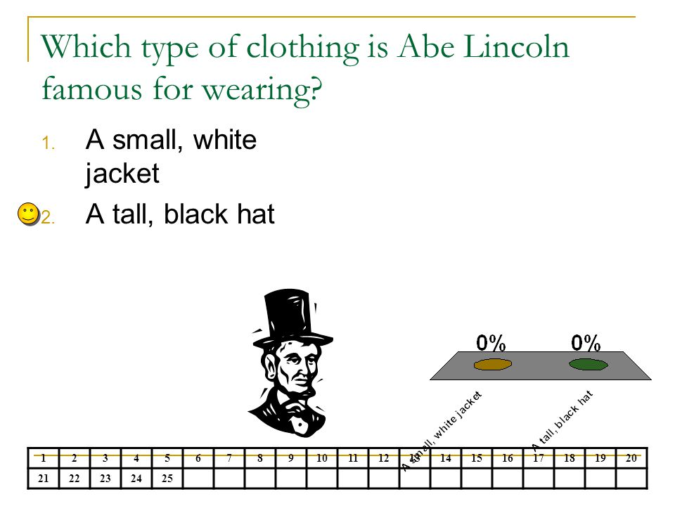 Which type of clothing is Abe Lincoln famous for wearing