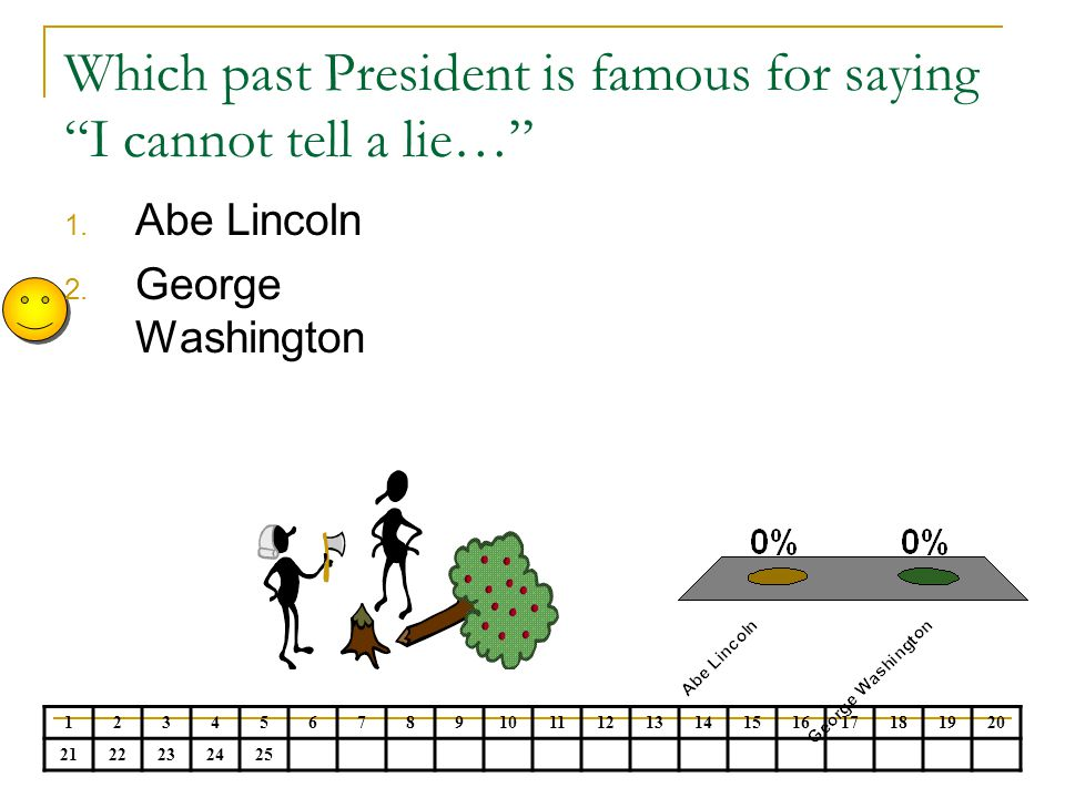Which past President is famous for saying I cannot tell a lie…