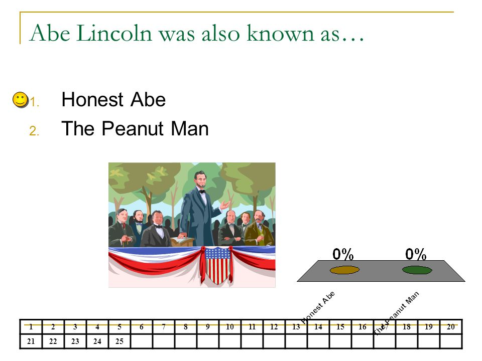 Abe Lincoln was also known as…