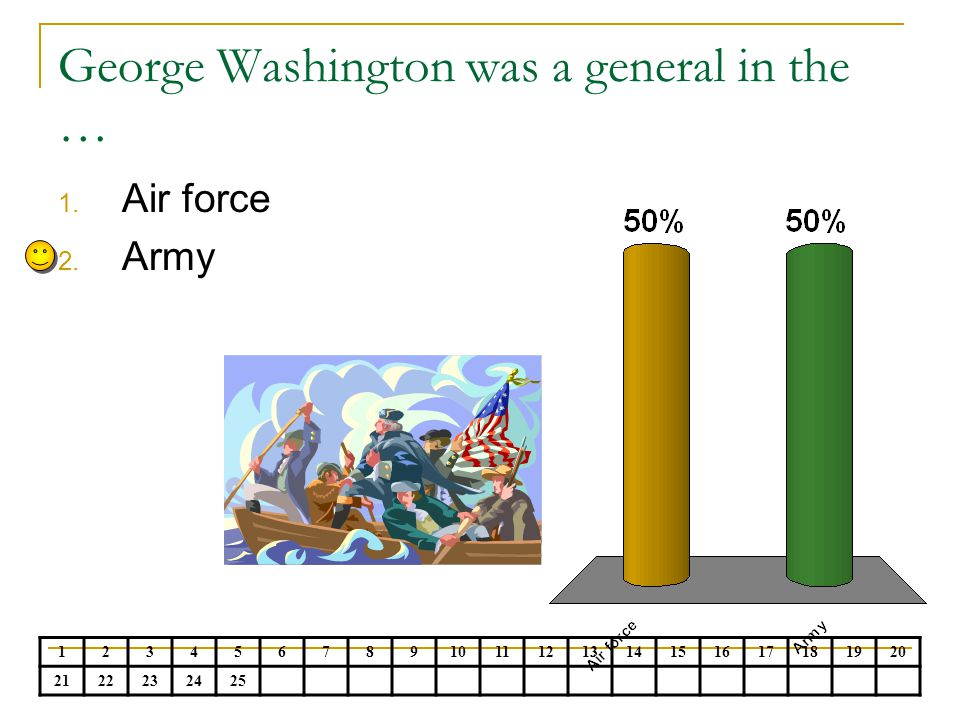 George Washington was a general in the …