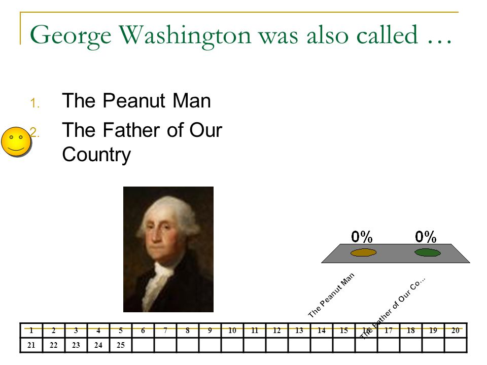 George Washington was also called …