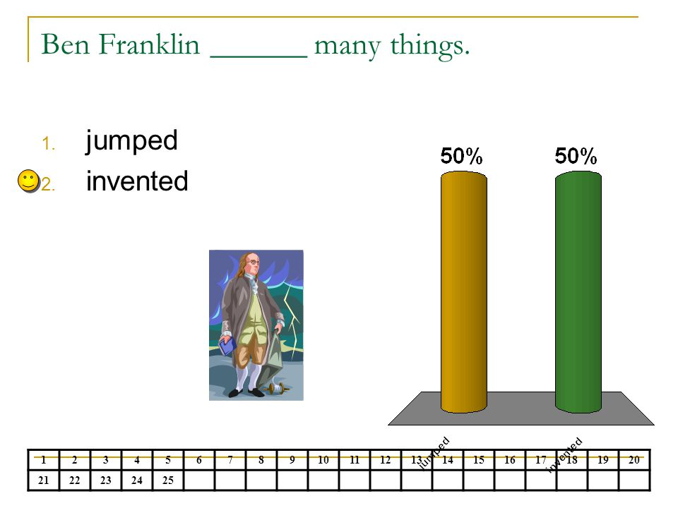 Ben Franklin ______ many things.