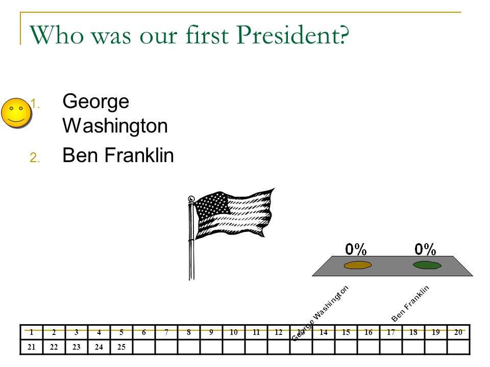 Who was our first President