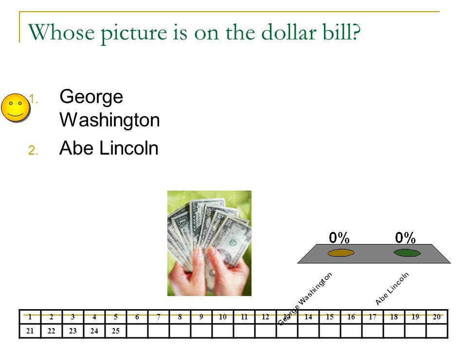Whose picture is on the dollar bill