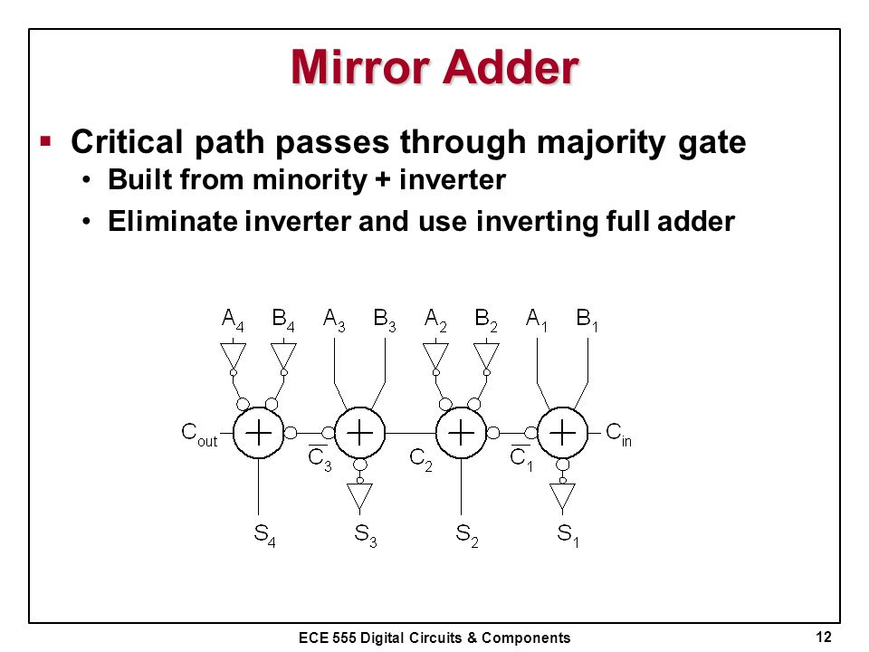 Mirror Adder Critical path passes through majority gate