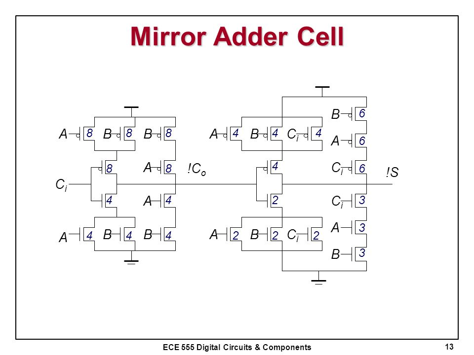 Mirror Adder Cell B A Ci !Co !S 2 3 6 4 4 8