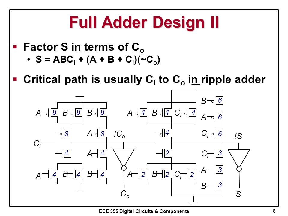 Full Adder Design II Factor S in terms of Co
