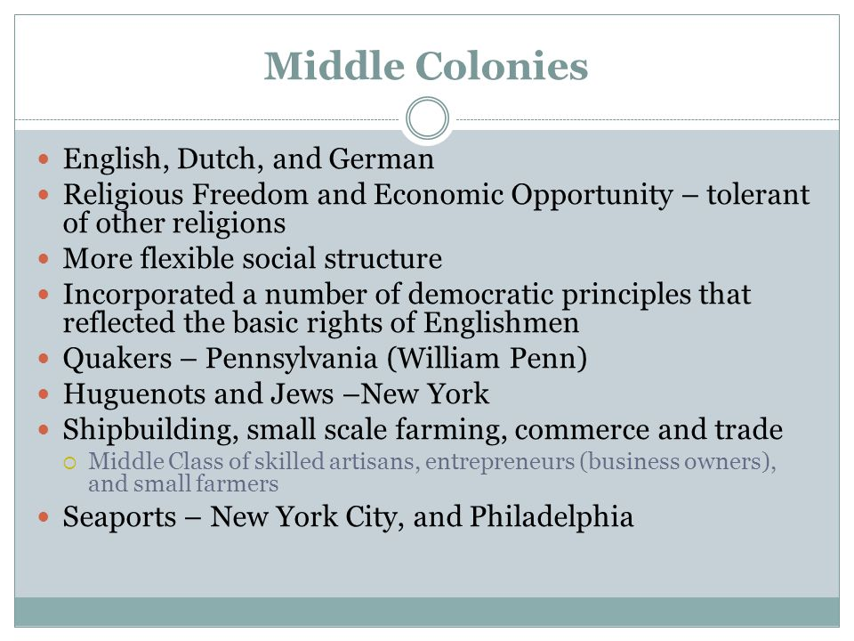 Middle Colonies English, Dutch, and German