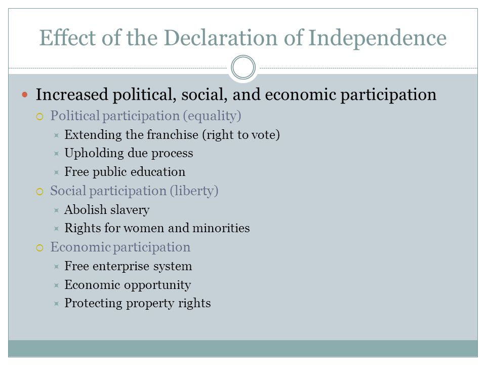 Effect of the Declaration of Independence