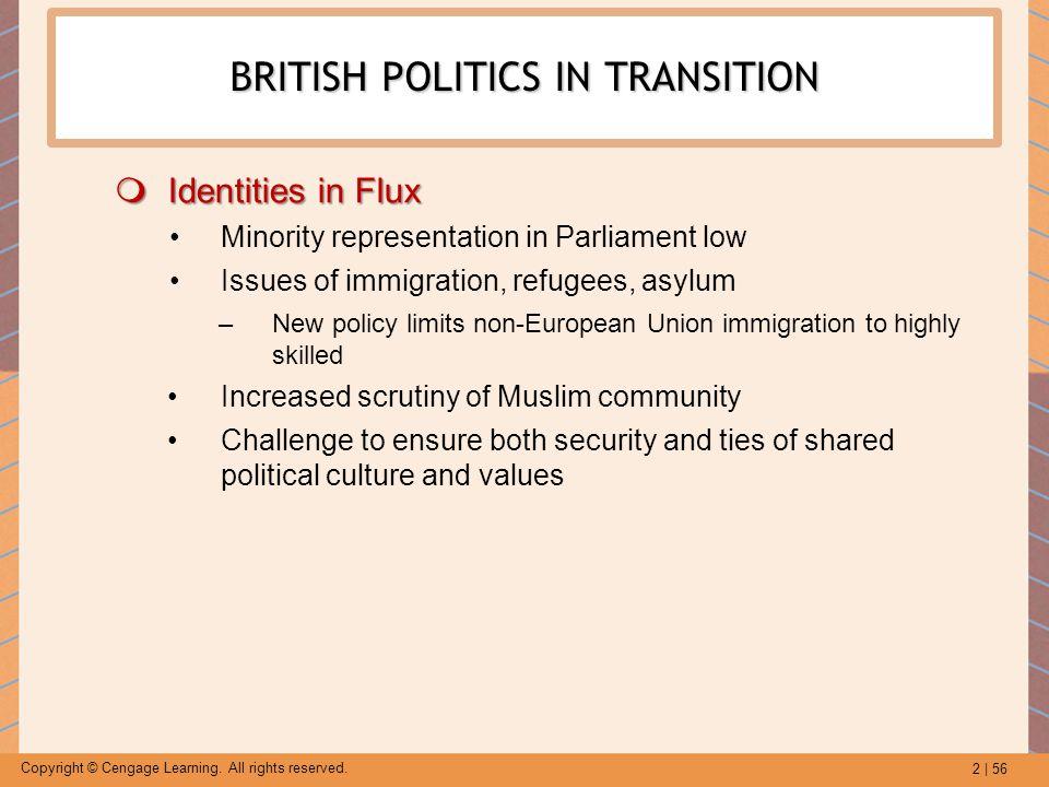 BRITISH POLITICS IN TRANSITION