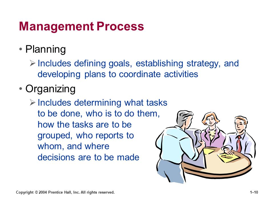 Management Process Planning Organizing