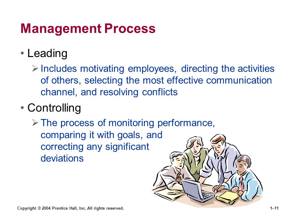 Management Process Leading Controlling