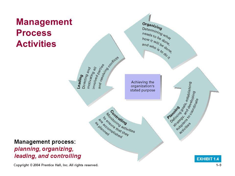 Management Process Activities