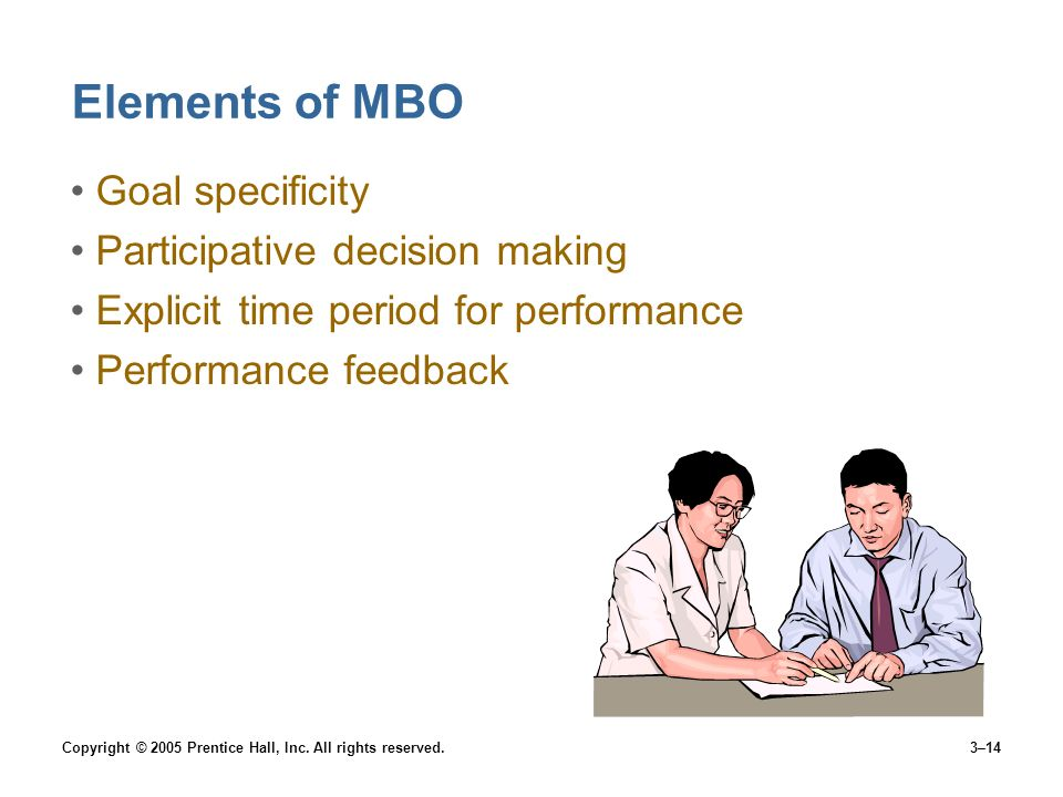 Elements of MBO Goal specificity Participative decision making
