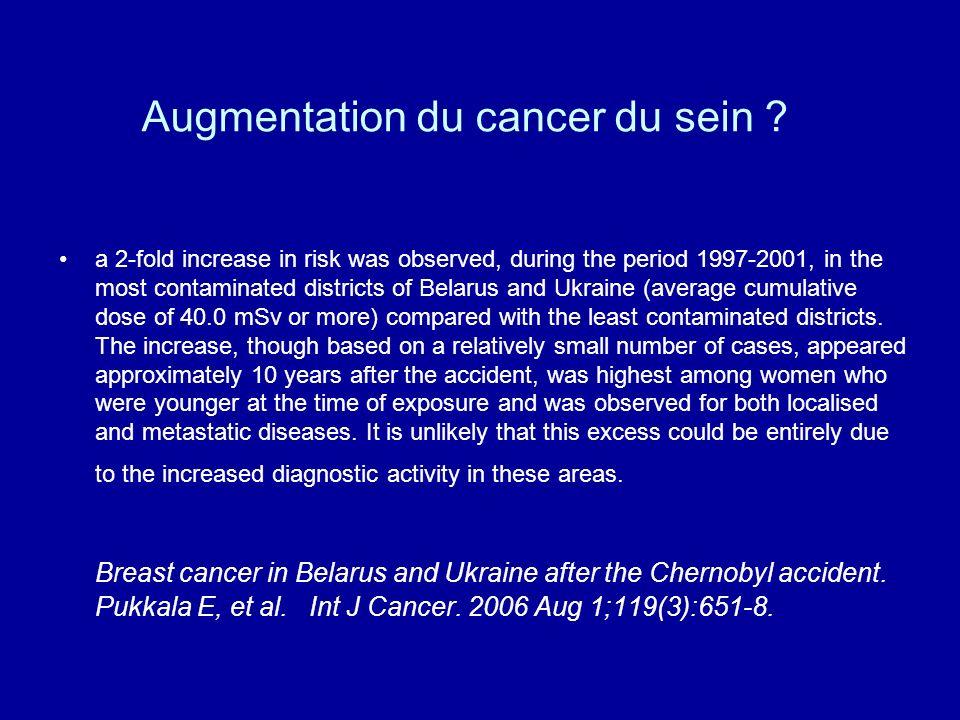 Augmentation du cancer du sein