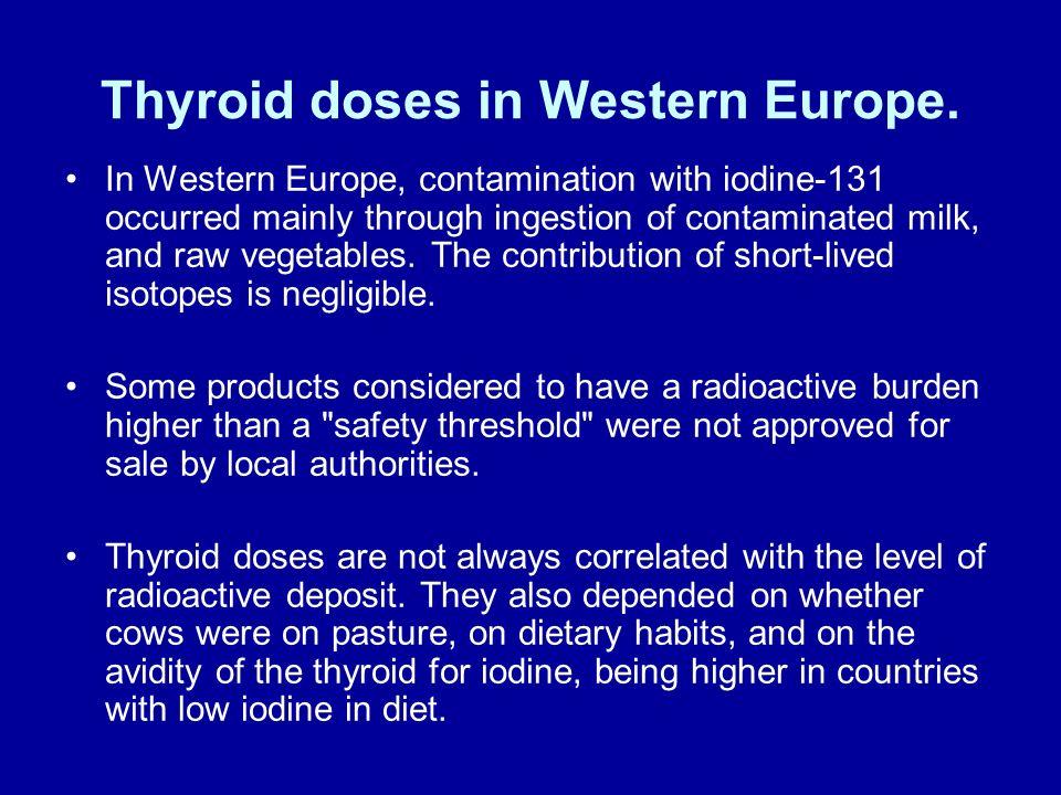 Thyroid doses in Western Europe.
