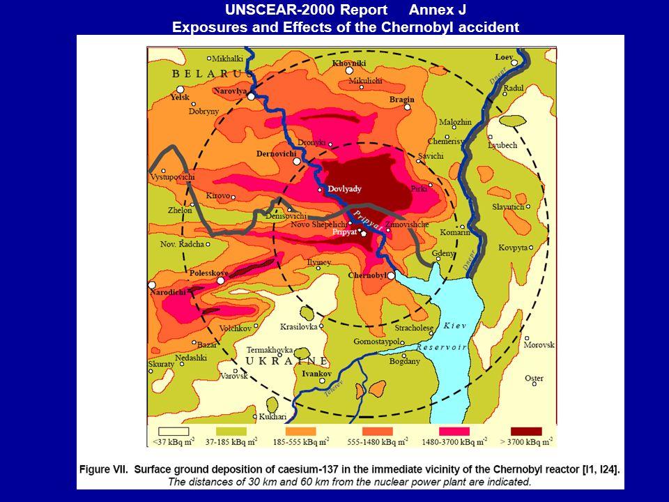 UNSCEAR-2000 Report Annex J