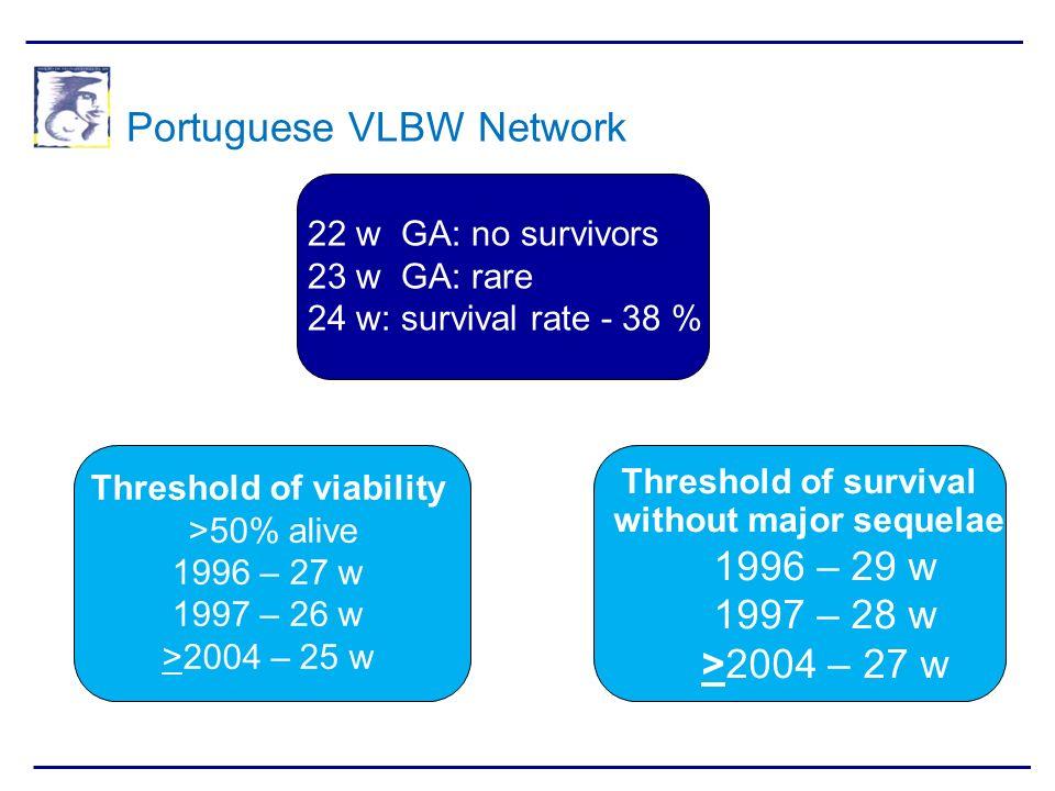 Portuguese VLBW Network