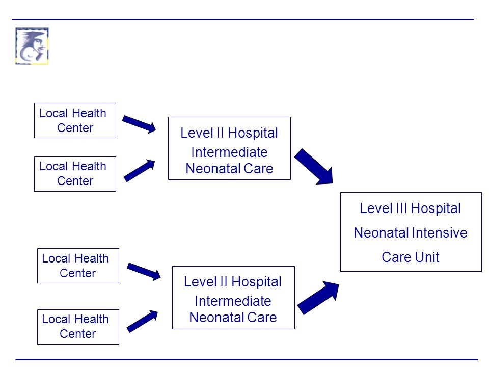 Intermediate Neonatal Care