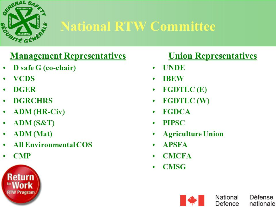 National RTW Committee