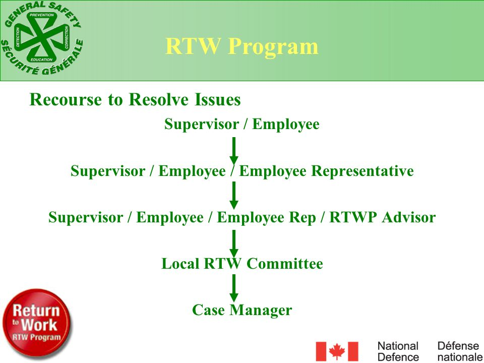 RTW Program Recourse to Resolve Issues Supervisor / Employee
