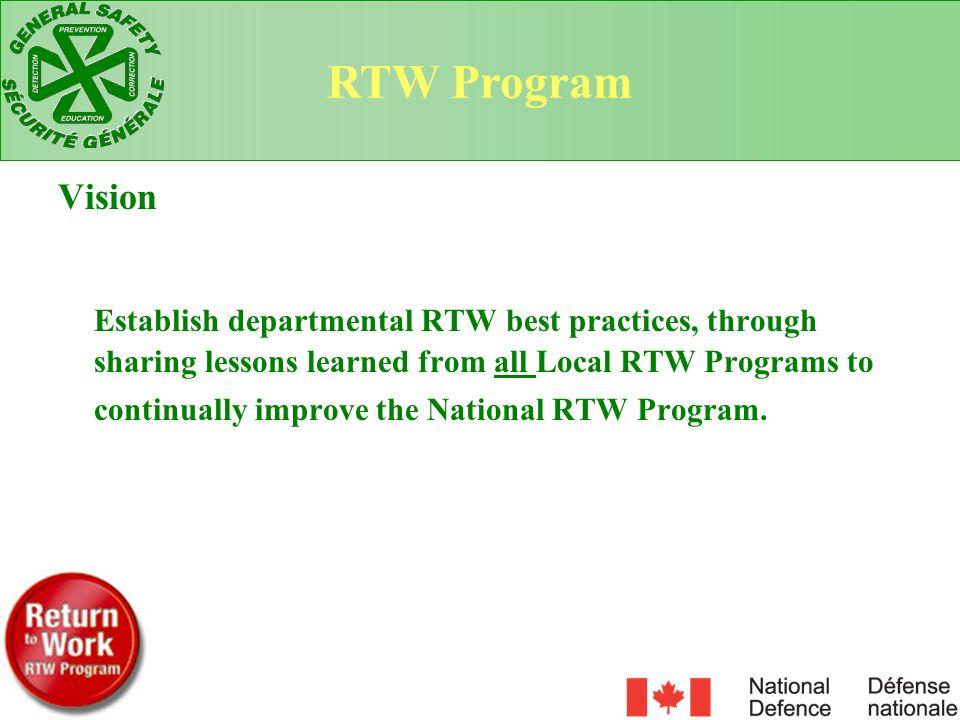 RTW Program Vision.