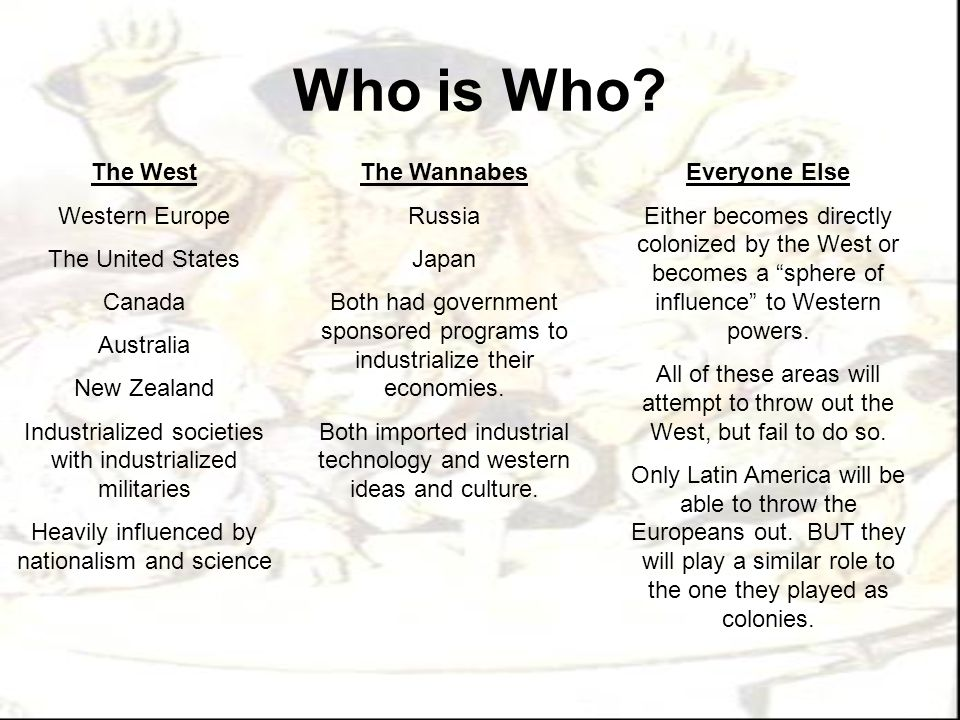 Who is Who The West Western Europe The United States Canada Australia