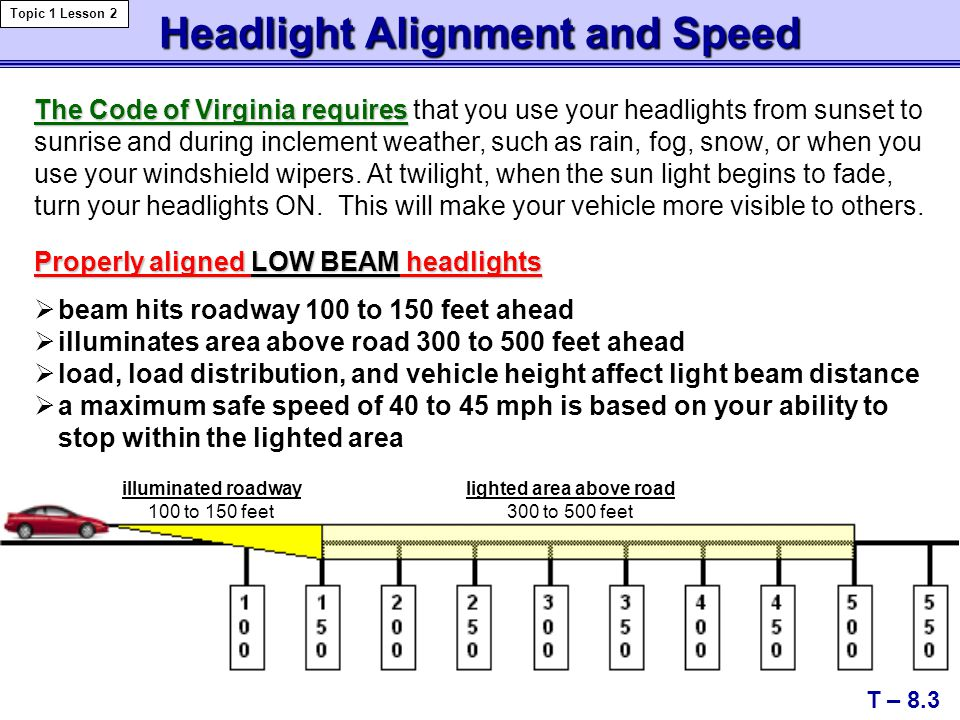 Headlight Alignment and Speed