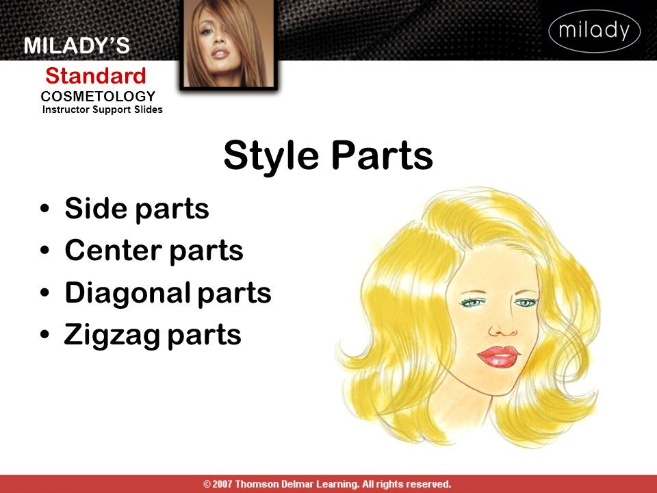 Style Parts Side parts Center parts Diagonal parts Zigzag parts