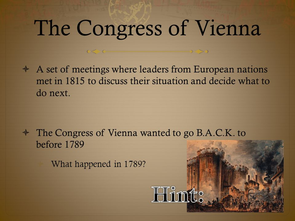 The Congress of Vienna Hint: