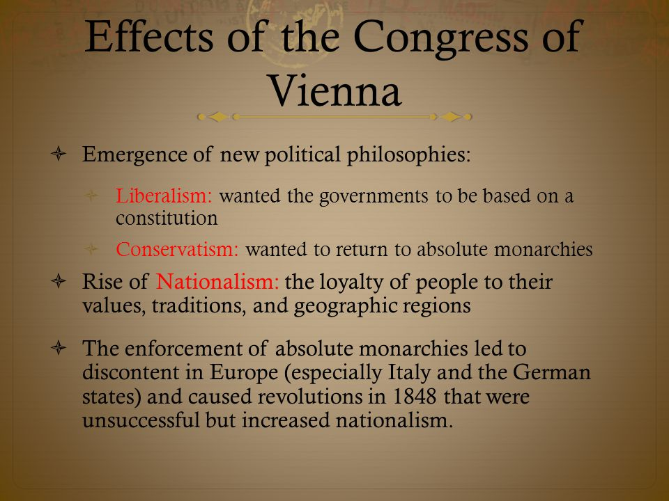 Effects of the Congress of Vienna