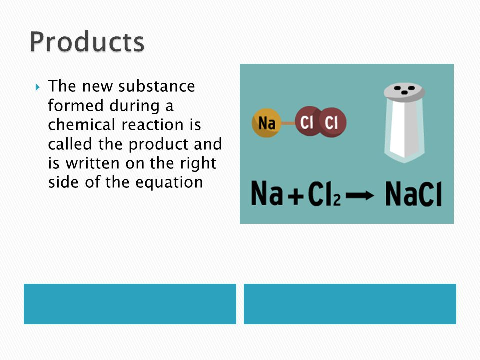 Products The new substance formed during a chemical reaction is called the product and is written on the right side of the equation.