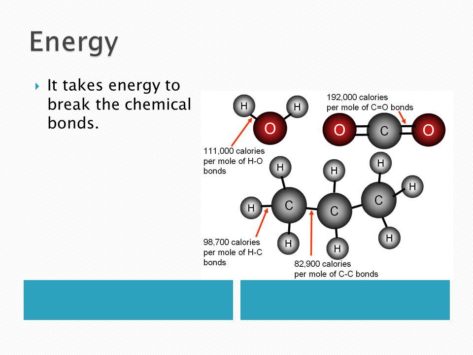 Energy It takes energy to break the chemical bonds.