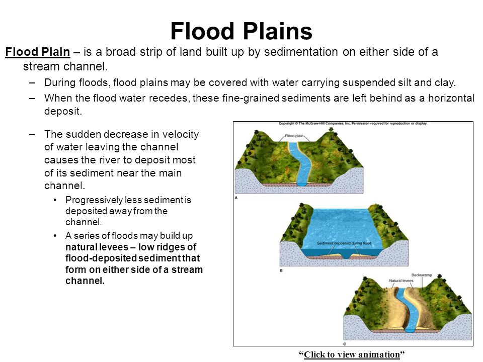 Flood Plains Flood Plain – is a broad strip of land built up by sedimentation on either side of a stream channel.