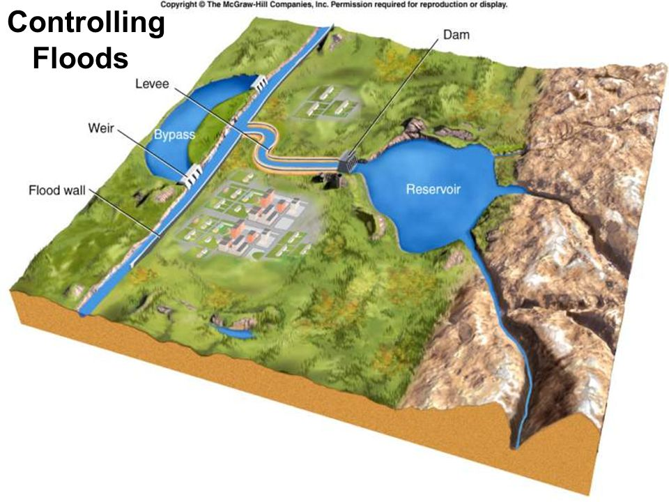 Controlling Floods